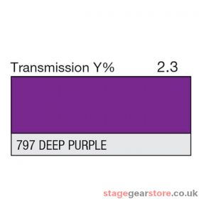 Lee Lighting Filter Sheet 797 Deep Purple