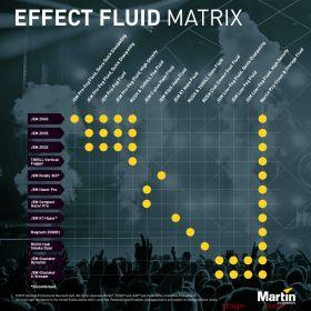 JEM Pro-Fog Fluid, 5 litres (ZR Mix)