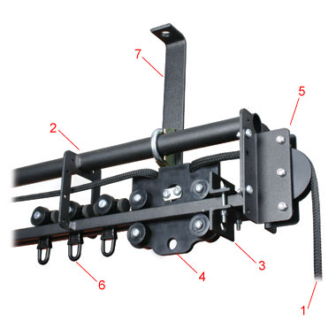 StageGear Doughty Curtain Track Solutions